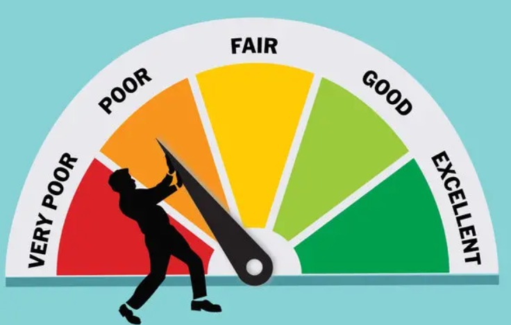 Photo of Your Credit Score Matters